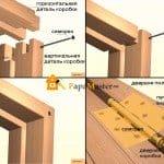 Как собрать дверную коробку своими руками инструкция