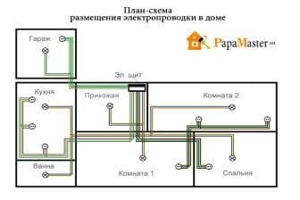 Схемы электрические для дома