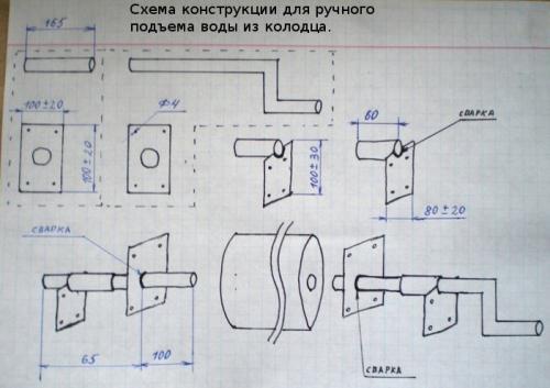Колодезный домик своими руками чертежи 61
