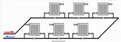 Отопление в частном доме своими руками однотрубная система отопления 399