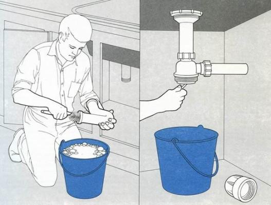 Як прочистити раковину: усуваємо проблему підручними засобами
