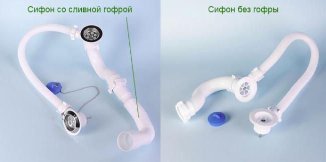 Підключення ванни до каналізації і водопроводусвоими руками: вибір матеріалів та етапи монтажу