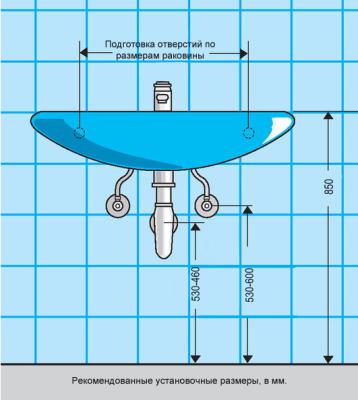 Підключення умивальника та мийки до каналізації: інструкція по установці своїми руками