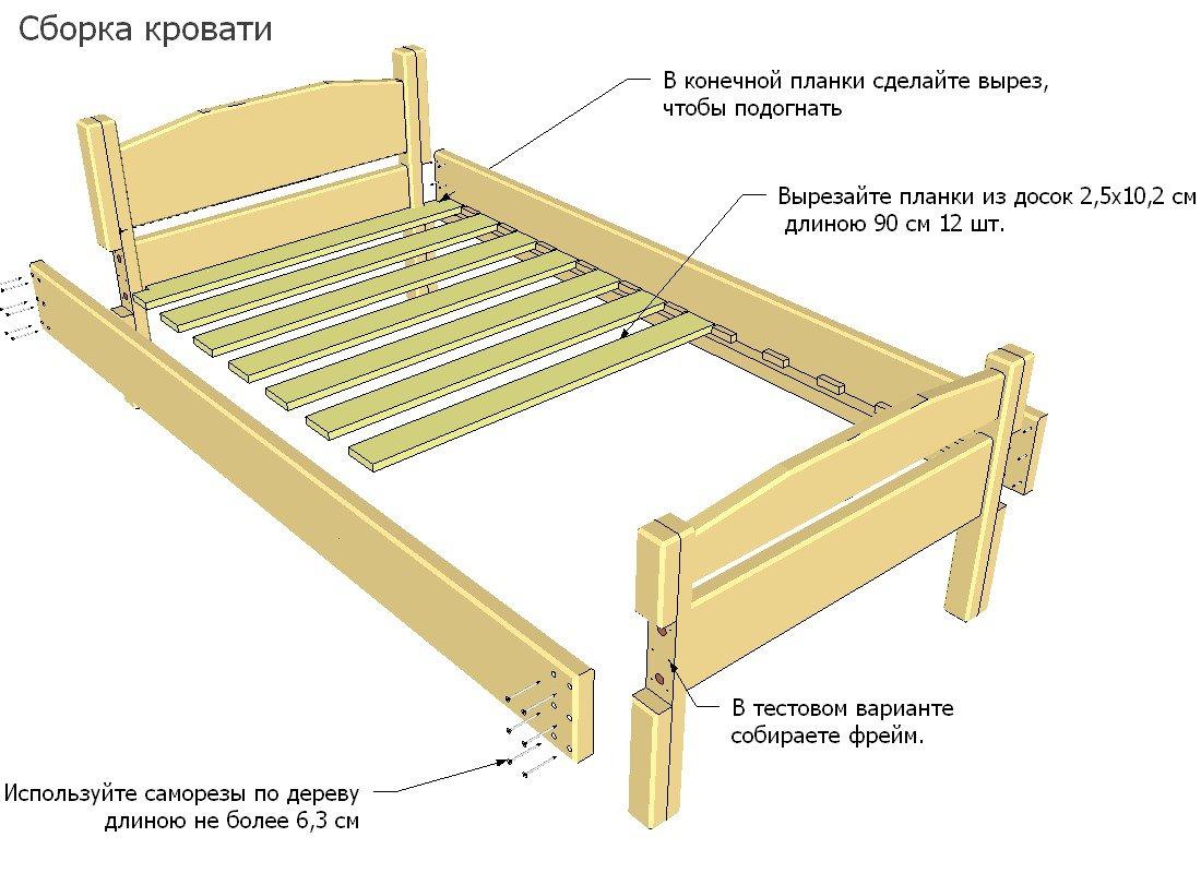 Как сделать для кроватки своими руками