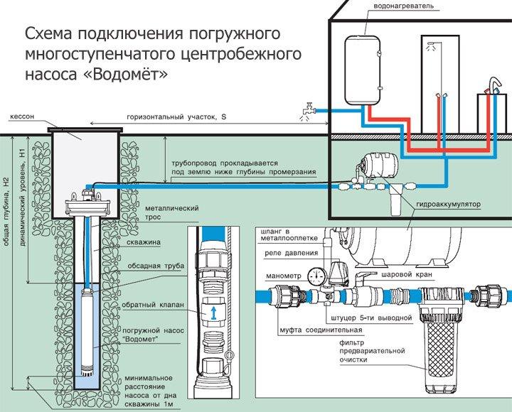 Электрическая схема подключения реле давления на скважинный насос