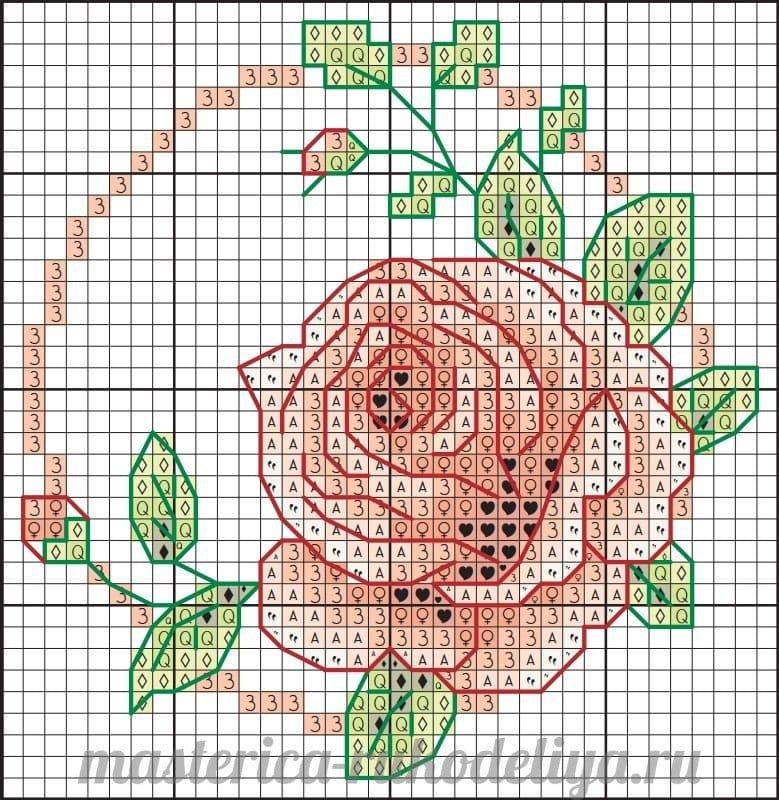 Схемы для вышивки крестом цветы 36