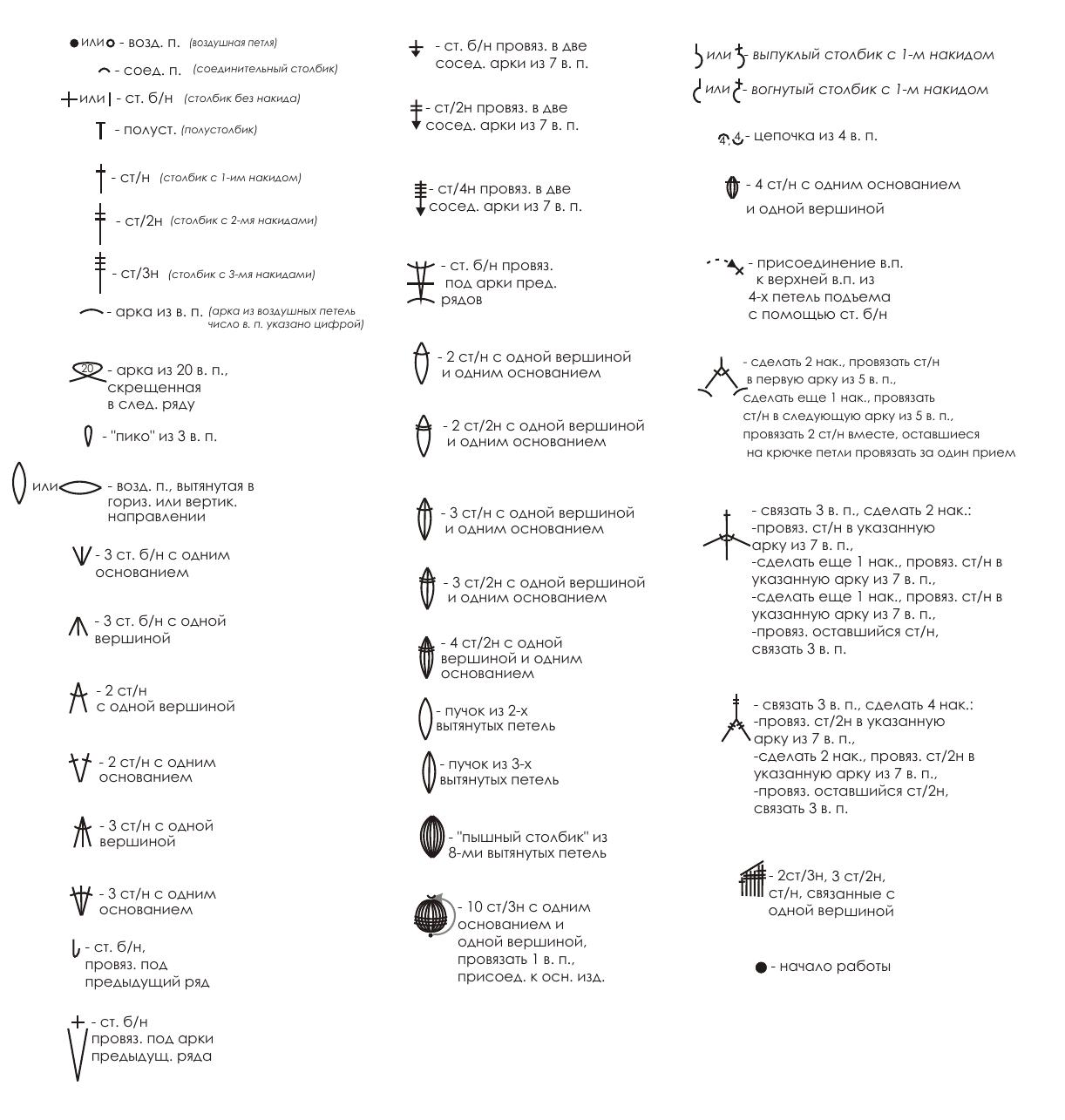 Схемы вязания крючком как читать схемы условные обозначения 22
