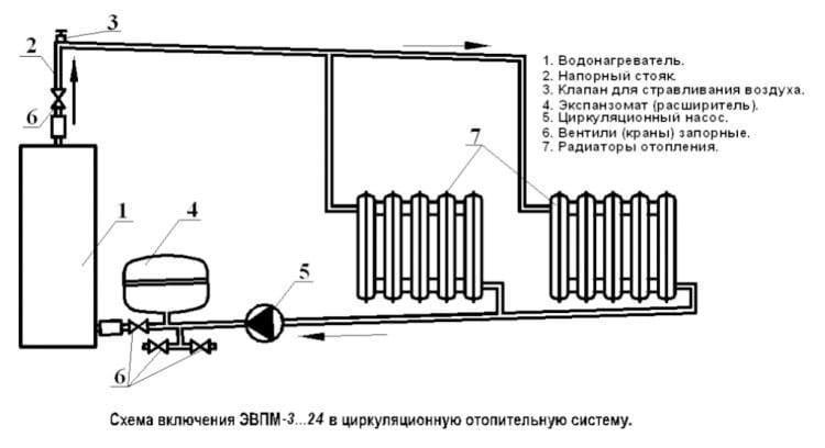 Электрокотел подключение для отопления частного дома схемы