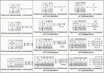 Изображение на схеме пакетных переключателей
