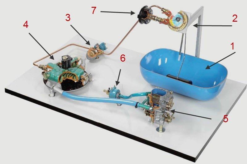 Как установить газовое оборудование своими руками 37