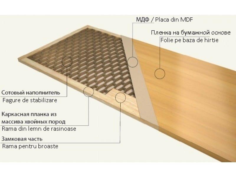 Двері із стільниковим заповненням – особливості конструкції