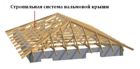 Кроквяна система вальмового даху – пристрій і фото