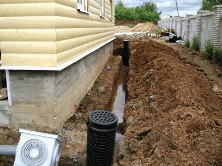 Відведення води від фундаменту будинку детальна інформація, корисні поради, відео поради