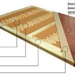 Міжкімнатні двері зі шпону – особливості конструкції і матеріалу