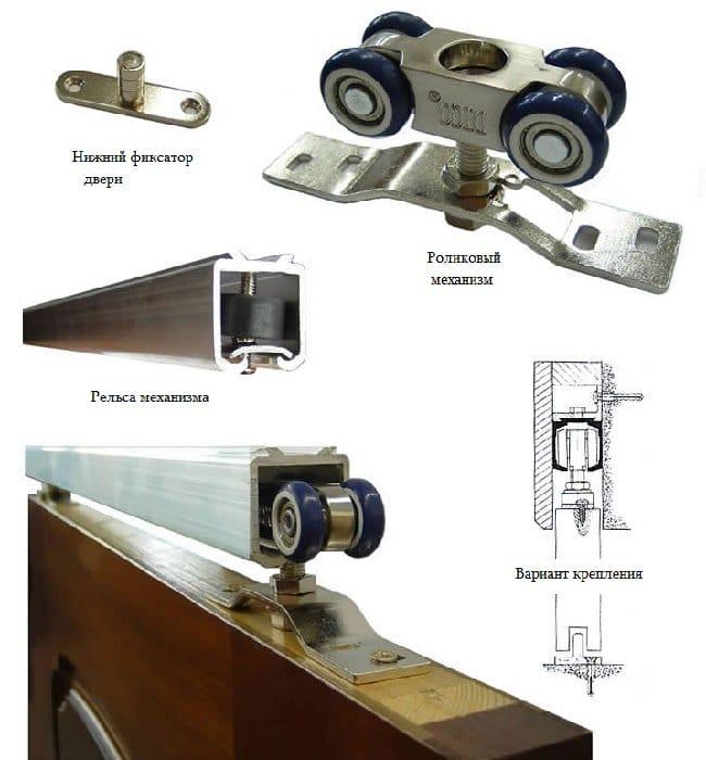Міжкімнатні розсувні двері – конструкції і механізми