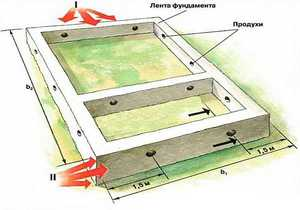 Продухи в фундаменті дерев'яного та мурованого будинку: навіщо потрібні вентиляційні віддушини в підвалах