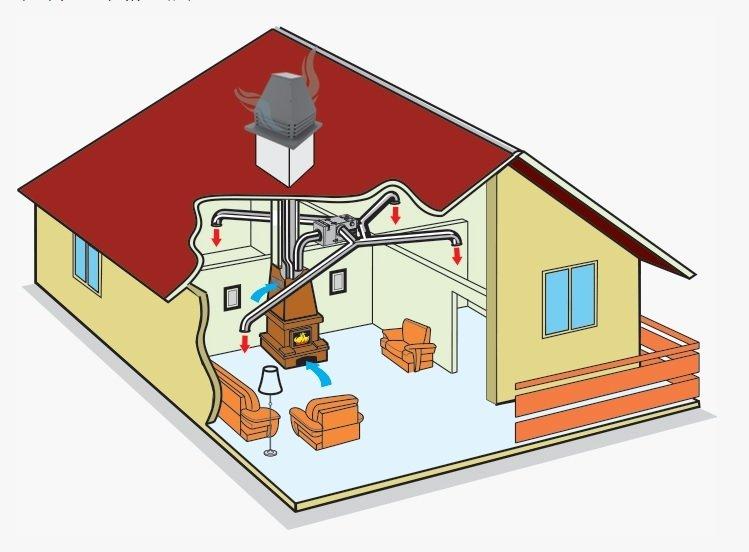 Витяжні дахові вентилятори | Вентиляція і кліматичні системи