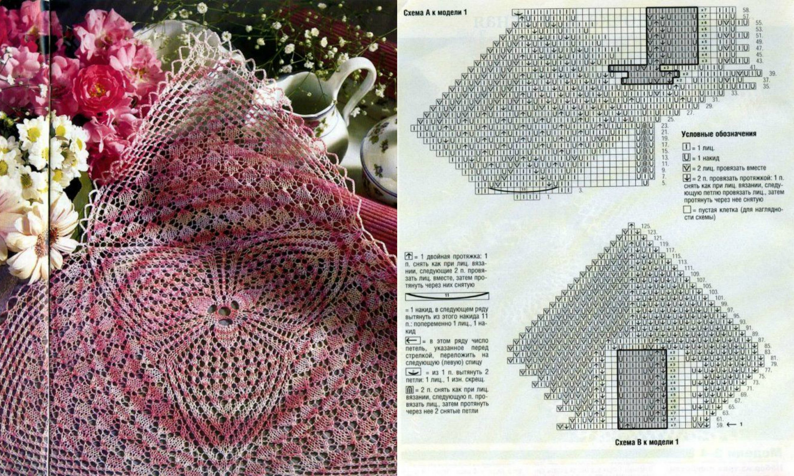 Серветки спицями: створення простої скатертини і ажурних хусток для початківців